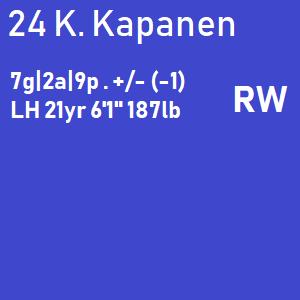 Kasperi Kapanen