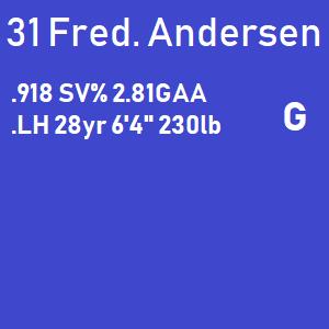 Frederik Anderson